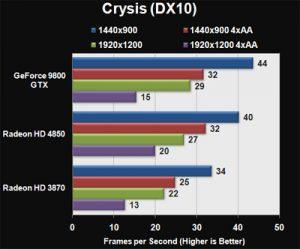 Crysis DX10